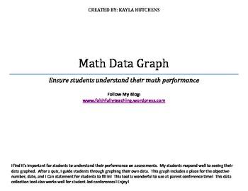 Student Math Data Graph