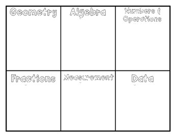 Student Math Intervention Board Template