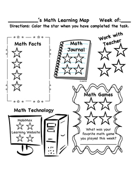 Student Math Learning Map