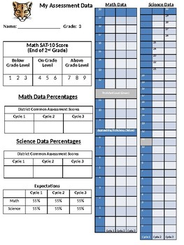 Student Math and Science Data Folder