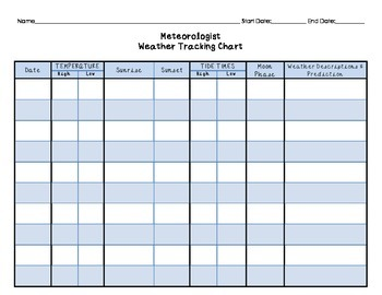 Student Meteorologist Weather and Hurricane Tracking Tables