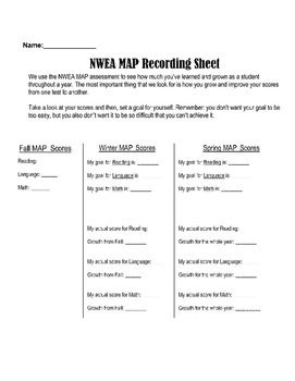 Student NWEA Goal Setting