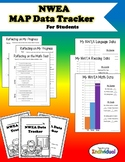Student NWEA MAP Data Graphs