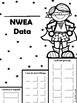 Student NWEA MAP data tracker