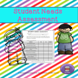 Student Needs Assessment for School Counselors