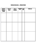 Student Needs/Goal tracker sheet