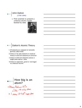 Student Notes Handouts for Atomic Structure, Models and the Scientists