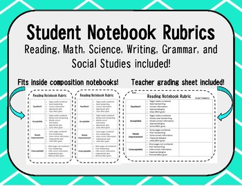 Student Notebook Rubrics for All Content Areas