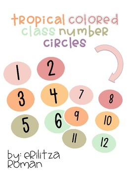 Student Number Circles - Labels - Tropical