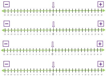 Student Number Lines -15 to +15