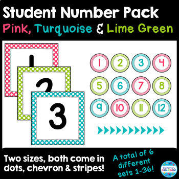 Student Number Labels in Pink, Lime Green, and Turquoise