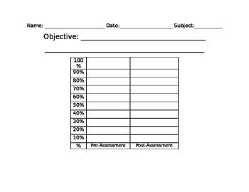 Student Objective Mastery Graph: Marzano
