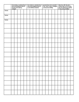 Student Observation Checklist for Shared Writing - Ontario Grade 1 Language