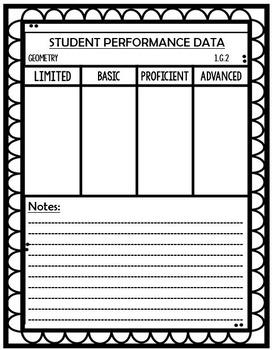 Student Performance Data Folder Sheets (1st Grade Math)(Freebie)