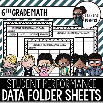 Student Performance Data Folder Sheets (6th Grade Math) (Freebie)