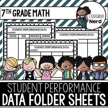 Student Performance Data Folder Sheets (7th Grade Math) (Freebie)