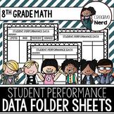 Student Performance Data Folder Sheets (8th Grade Math) (Freebie)