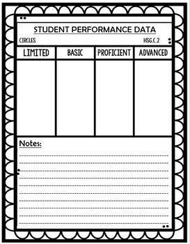 Student Performance Data Folder Sheets (High School Geometry) (Freebie)