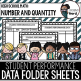Student Performance Data Folder Sheets (High School Number