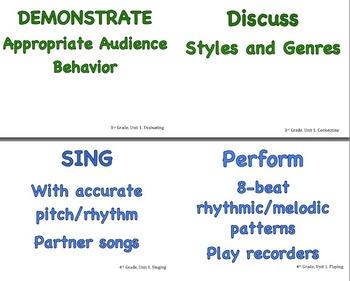 Student Performance Indicators Card Set, Elem. Music, K-4, MS Word format