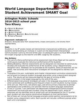 Student Performance SMART Goal 2014-2015