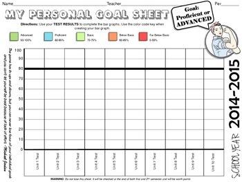 Student Test Reflection & Goal Sheet
