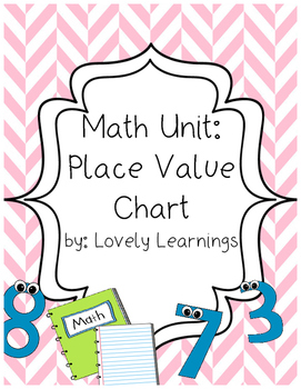 Student Place Value Chart