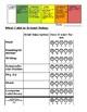 Student Planner & Self Evaluation Matrix (Editable)