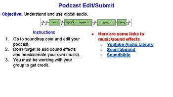 Student Podcast Assignment