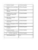 Student Portfolio Rubric