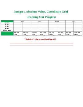 Student Pre and Post Test Tracking by CCS