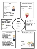 Student Profile at a Glance
