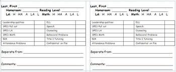 Student Profile for Dividing Classes