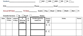 Student Profile with How to Use Guide