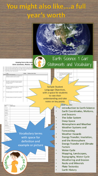 Energy Student Learning Objectives