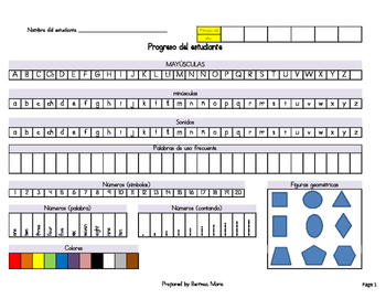 Student Progress Inventory /Progreso del estudiante