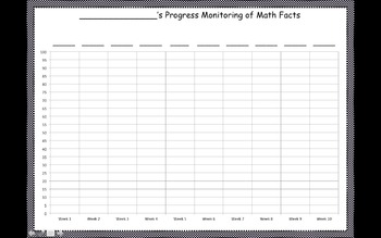 Student Progress Monitor Fact Sheet