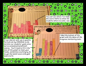 Student Progress Monitoring Data Collection Graphs