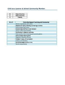 Student Progress Summary