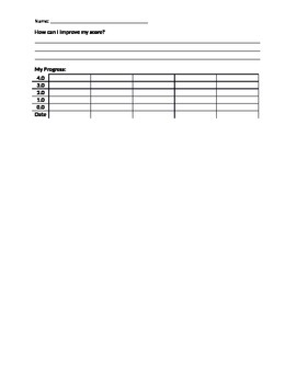 Student Progress Tracker Economics Units 1-6