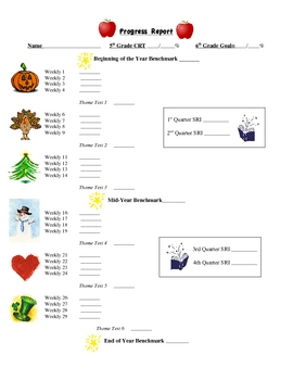 Student Progress/Tracking Sheet