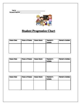 Student Progression Chart