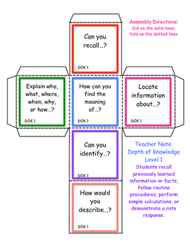 Student Questioning Cubes
