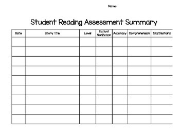 Student Reading Assessment Summary