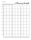 Student Reading Fluency Chart