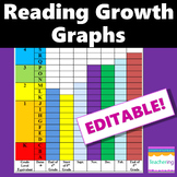 Student Reading Level Graph {DRA & Fountas and Pinnell Levels} EDITABLE!