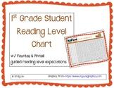 Student Reading Level Tracking Chart