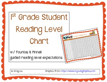Student Reading Level Tracking Chart