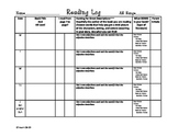 Student Reading Logs for Independent Reading SURFFDOGGY