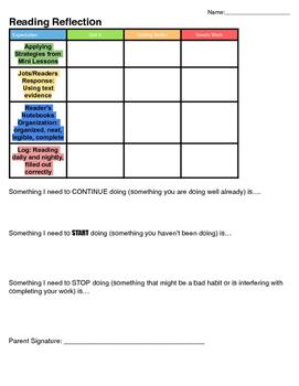 Student Reading Workshop Reflection